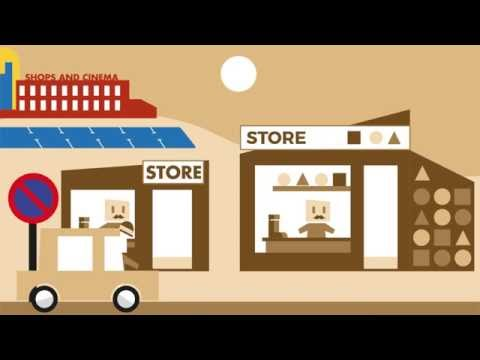 The Evolution of Retail  (ANIMATION)