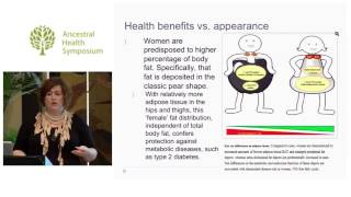 Strength Training for Women — Stacy Toth and Stephanie Gaudreau (AHS14)