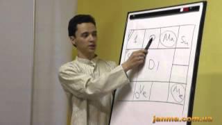 Открытые видео уроки для начинающих - 7 часть