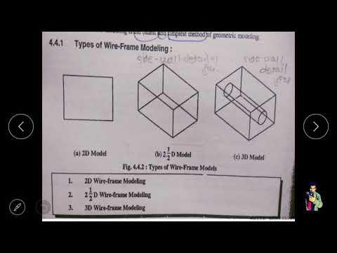 Wire-Frame Modeling | Methods Of Geometric Modeling | GTU | CAD