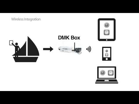 DMK Yacht - Wireless access to boat instrument data NMEA 2000, 0183