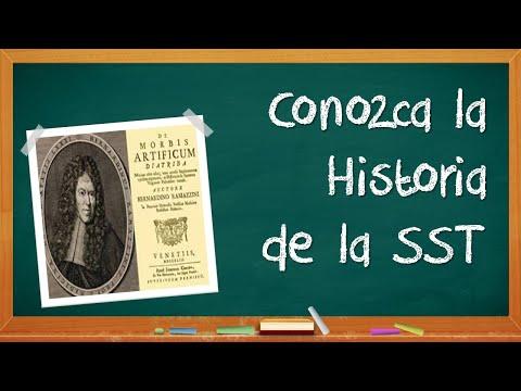 Psicología y Seguridad Laboralиз YouTube · Длительность: 2 мин57 с
