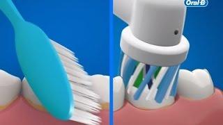 oral b electric toothbrush vs manual toothbrush