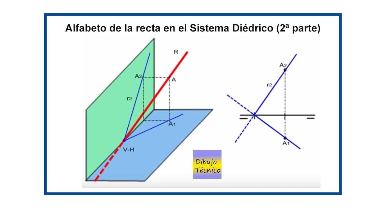 Introducción al Sistema Diédrico - Wiki Rincón de artes y dibujo