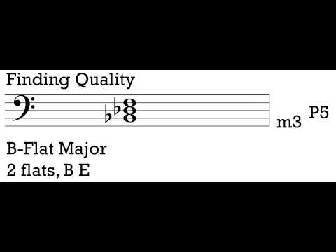 Music Theory 1 - Video 8: Identifying Triads.