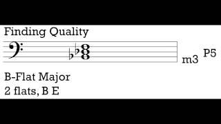Music Theory 1 - Video 8: Identifying Triads.