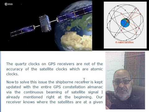 GPS explained by Capt Sushil Bhan for chief mates, Part 1 of 4