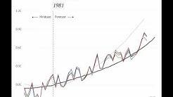 Prévisions climat