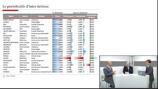 INTER ACTIONS : la télé réalité de l'asset management