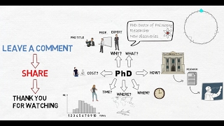 PhD: Doctor of Philosophy degree: Why? How? When?