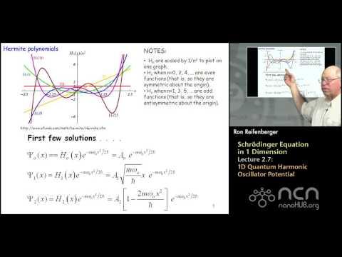 Purdue PHYS 342 L2.7: Schrödinger Equation in 1D: 1D  Quantum Harmonic Oscillator Potential