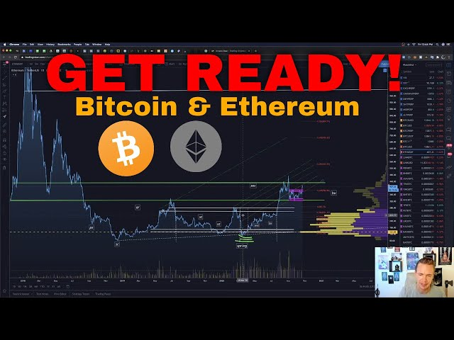 GET READY!  BITCOIN & Ethereum Market Cycle Decisions!