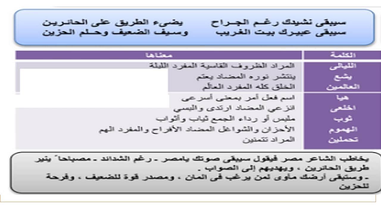 عشقناك يامصر إعداد محمد السيد Youtube