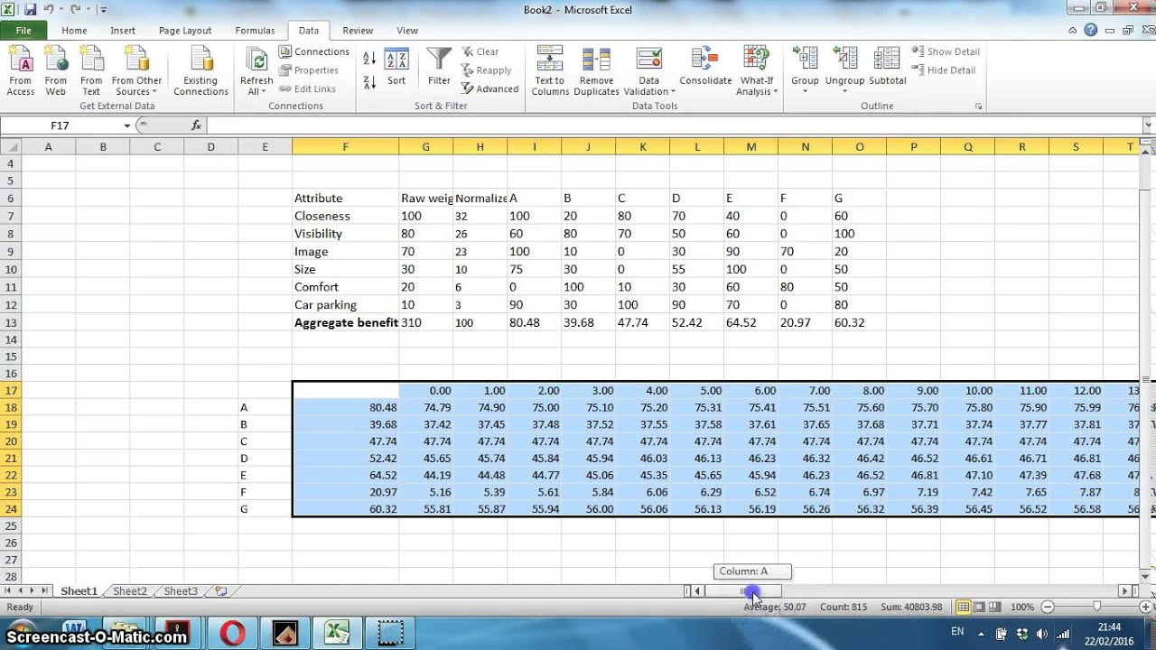data sensitivity analysis Linear-programming system provides this elementary sensitivity analysis, since the calculations are easy to perform using the tableau associated with an optimal solution there are two variations in the data that.