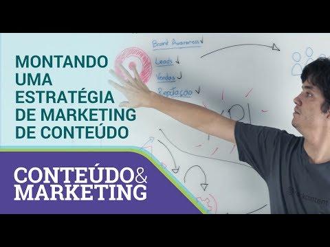 estratÉgia-de-marketing-de-conteÚdo:-tudo-que-você-precisa-saber-sobre-marketing-de-conteúdo-(2020)