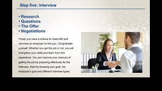Effective Job Search