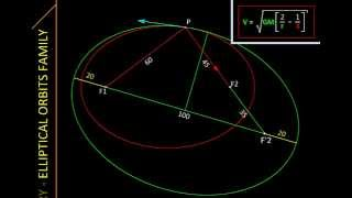 Astronomy with MicroStation Elliptical Orbits from Geometry
