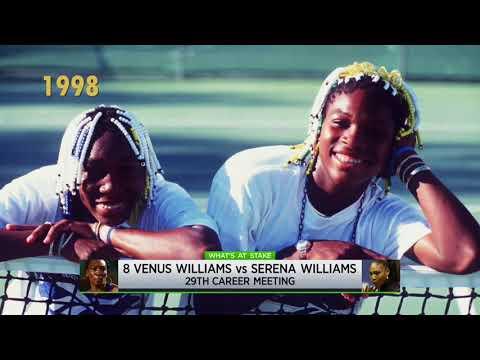 What's at Stake- Serena Williams & Venus Williams 2018 Indian Wells