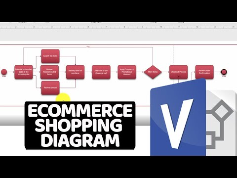 how-to-draw-ecommerce-shopping-process-flow-diagram-in-visio