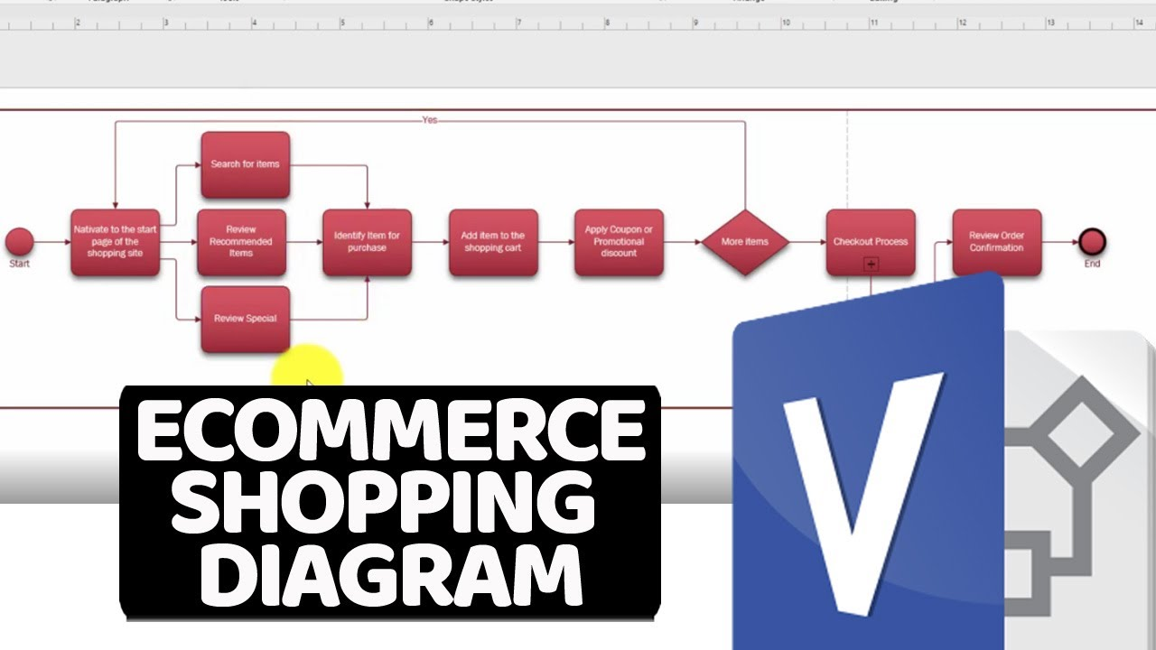 [SCHEMATICS_4HG]  How To Draw ECommerce Shopping Process Flow Diagram In Visio - YouTube | Process Flow Diagram For E Commerce Website |  | YouTube