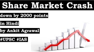 India's Stock Market Crash, Know the reasons behind the worst day of Sensex, Current Affairs 2020