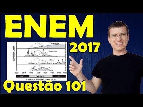 prova azul enem 2017 pdf