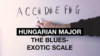 Gambar cover The BLUES-Exotic Scale: Hungarian Major