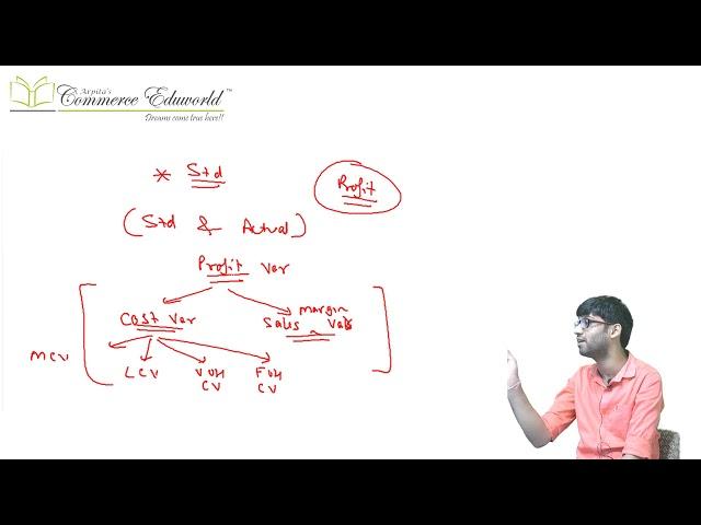 CA Final SCMPE (New Course) - Standard Costing Lec 1 - By CA Vinesh Savla