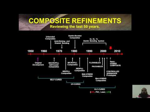 DrAhmad Altabbakh (theory)  composite restorations