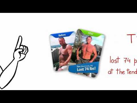 [The Fat Loss Factor] Guaranteed Highest Converting Front End On CB