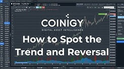 How to Spot the Trend and Reversal - Bitcoin Technical Analysis