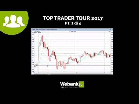 Top Trader Tour 2017 con Rakesh Shah e Alan Grigoletto - pt. 1 di 4 - Webank