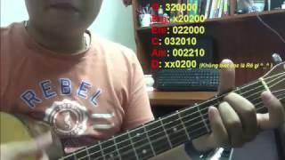 Hướng dẫn Guitar: Cũng đành thôi - Đức Phúc