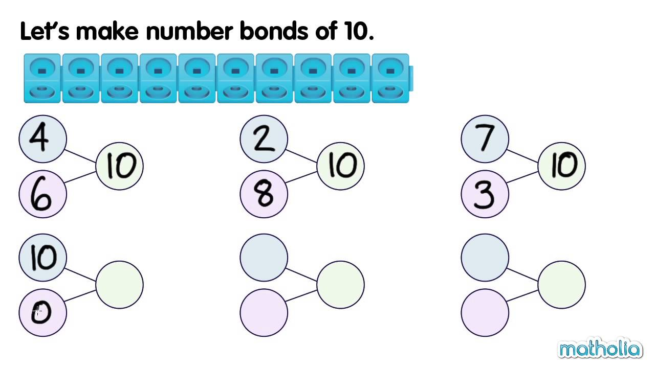 worksheet Number Bonds To 10 number bonds of 10 youtube