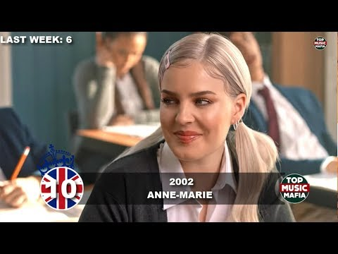 Top 40 Songs of The Week - July 21, 2018 (UK BBC CHART)