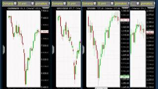Analisi Mercati Finanziari - profste - 09 Aprile 2011