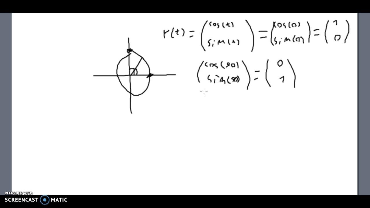 Mat A: Vektorfunktioner: Intuition omkring parameteren