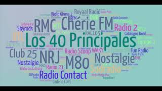 Radio jingles from Belgium Luxembourg France Spain 1997 1998