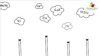 Czym jest niska emisja?