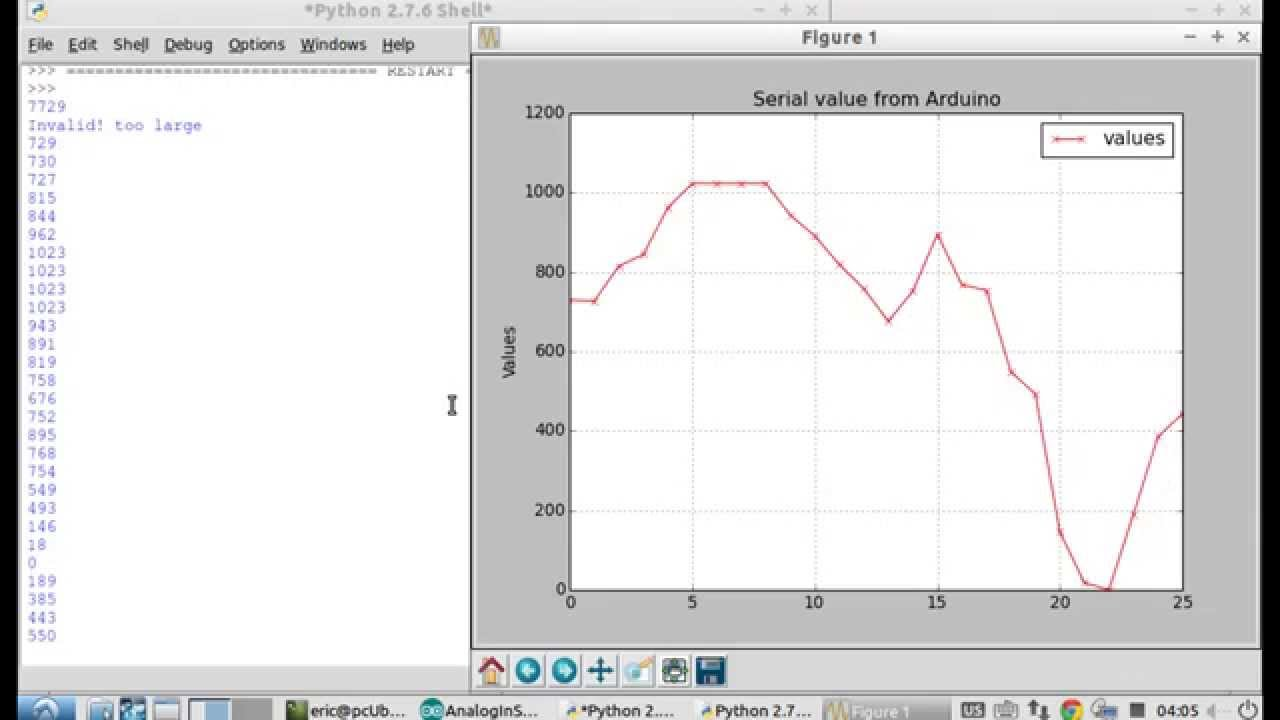 python to plot graph of serial data from arduino uno analog input youtube [ 1280 x 720 Pixel ]