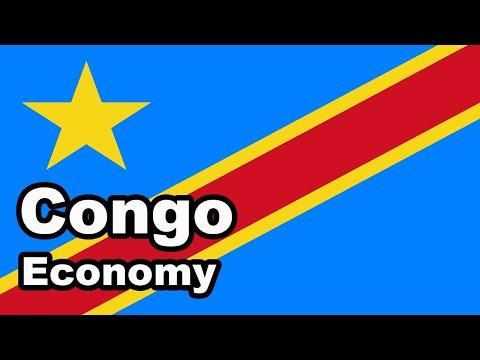 DR Congo Economy 2020 (Democratic Republic of the Congo)