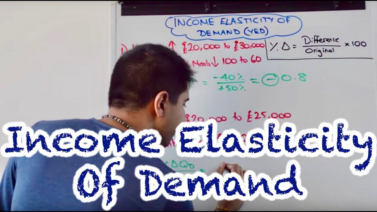 Download Y1/IB 14) Income Elasticity of Demand (YED)