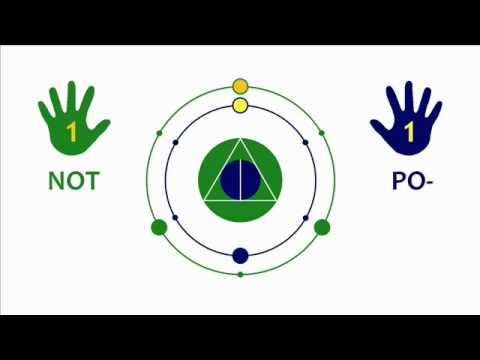 Polyrhythms 2 Against 3 And