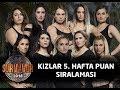Survivor 2018 | 5. Hafta Kızlar Performans Sıralaması