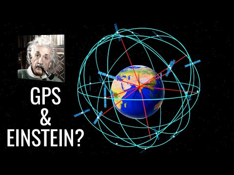 GPS, How Does It Work? | ICT #12