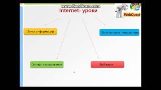 веб квест технология