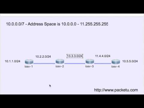 Networks and Address Space