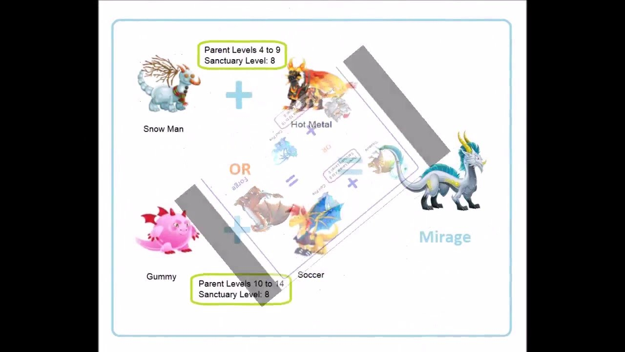 How To Breed All Four Element Dragons In Dragon City New 2016