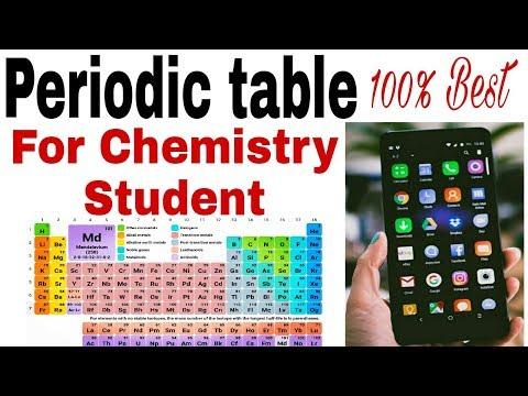 Periodic Table App 2018 Urdu/Hindi
