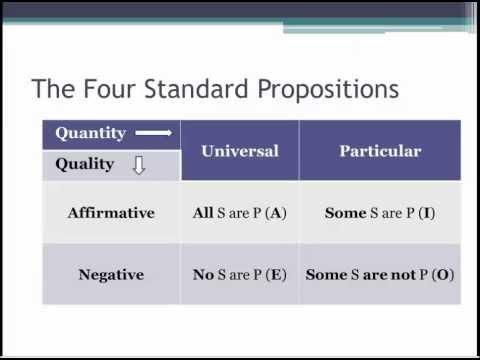 Categorical Propositions Pt. 2